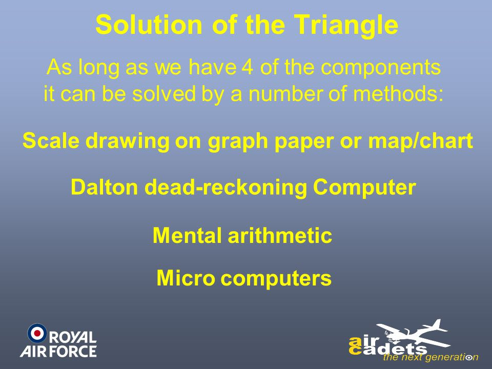 Solution of the Triangle