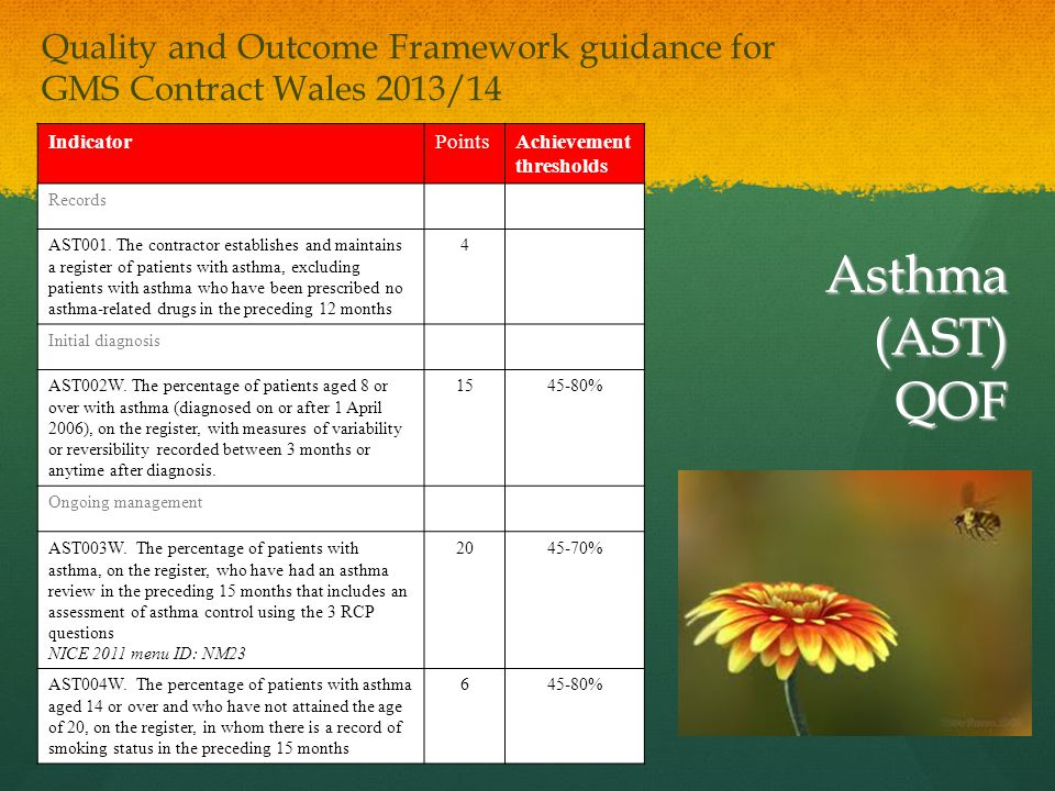 Asthma (AST) QOF Quality and Outcome Framework guidance for