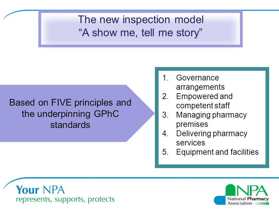 The new inspection model A show me, tell me story
