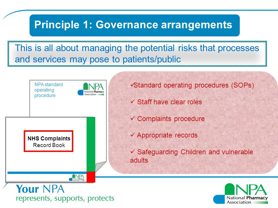 Principle 1: Governance arrangements
