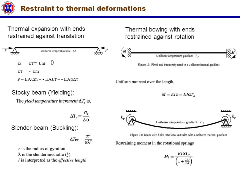 Restraint to thermal deformations
