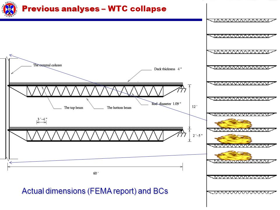 Previous analyses – WTC collapse
