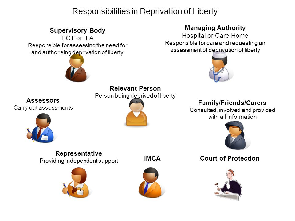 Responsibilities in Deprivation of Liberty