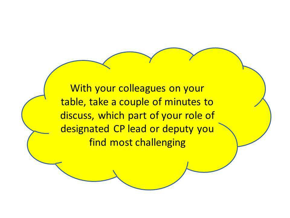 With your colleagues on your table, take a couple of minutes to discuss, which part of your role of designated CP lead or deputy you find most challenging