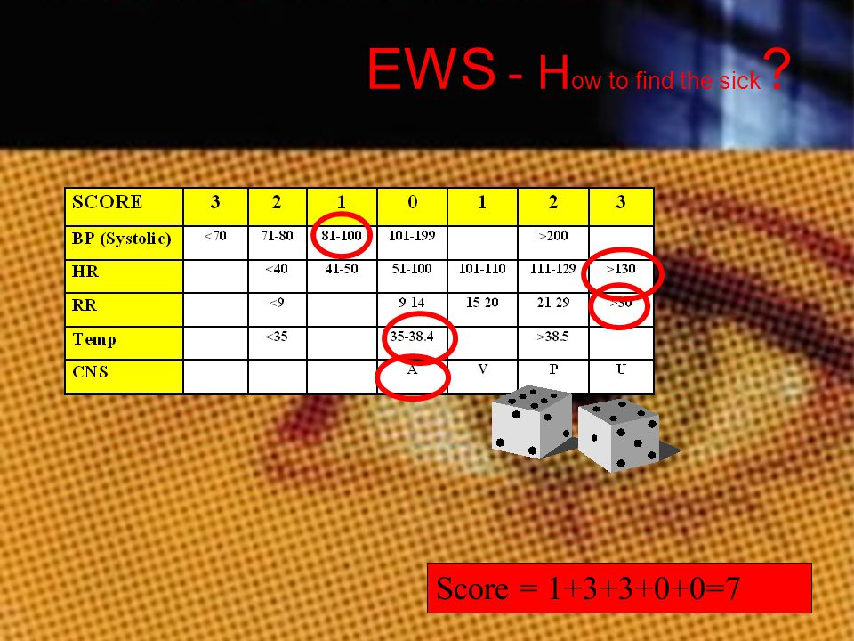 EWS - How to find the sick
