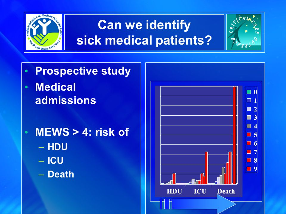 Can we identify sick medical patients