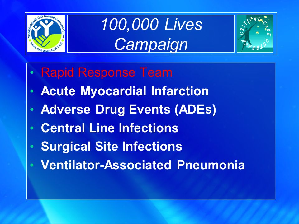 100,000 Lives Campaign Rapid Response Team Acute Myocardial Infarction
