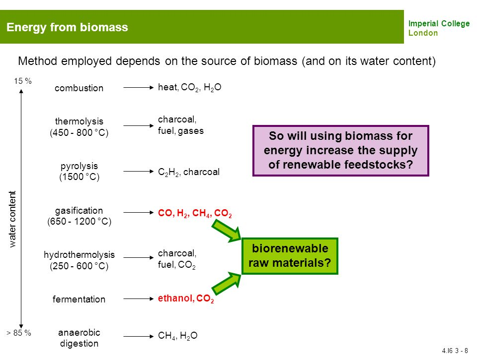 Energy from biomass Imperial College. London. Method employed depends on the source of biomass (and on its water content)