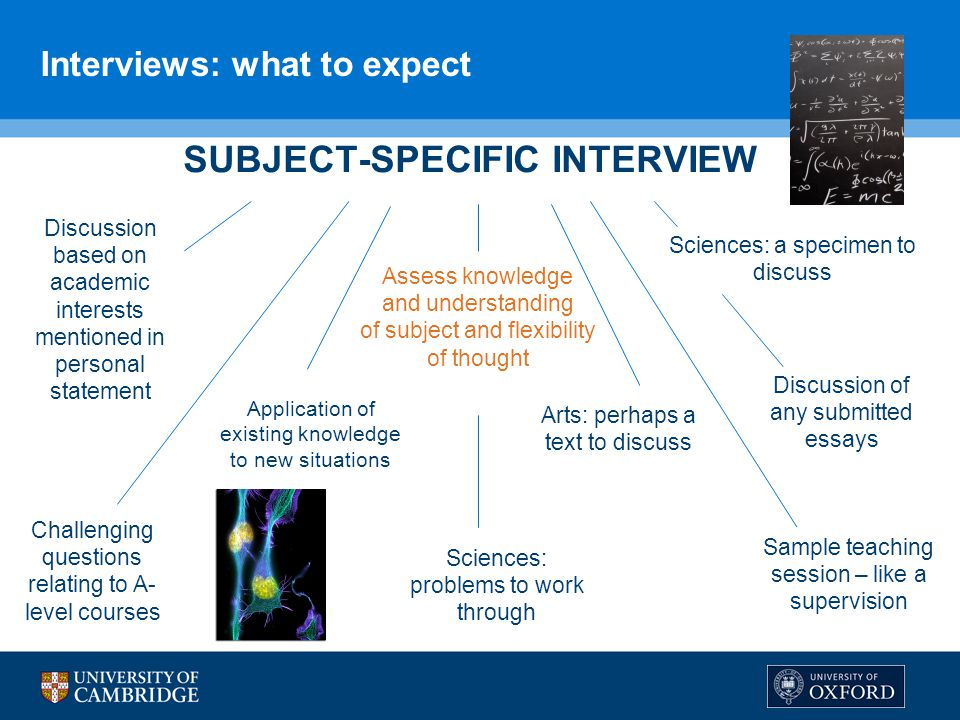 Interviews: what to expect