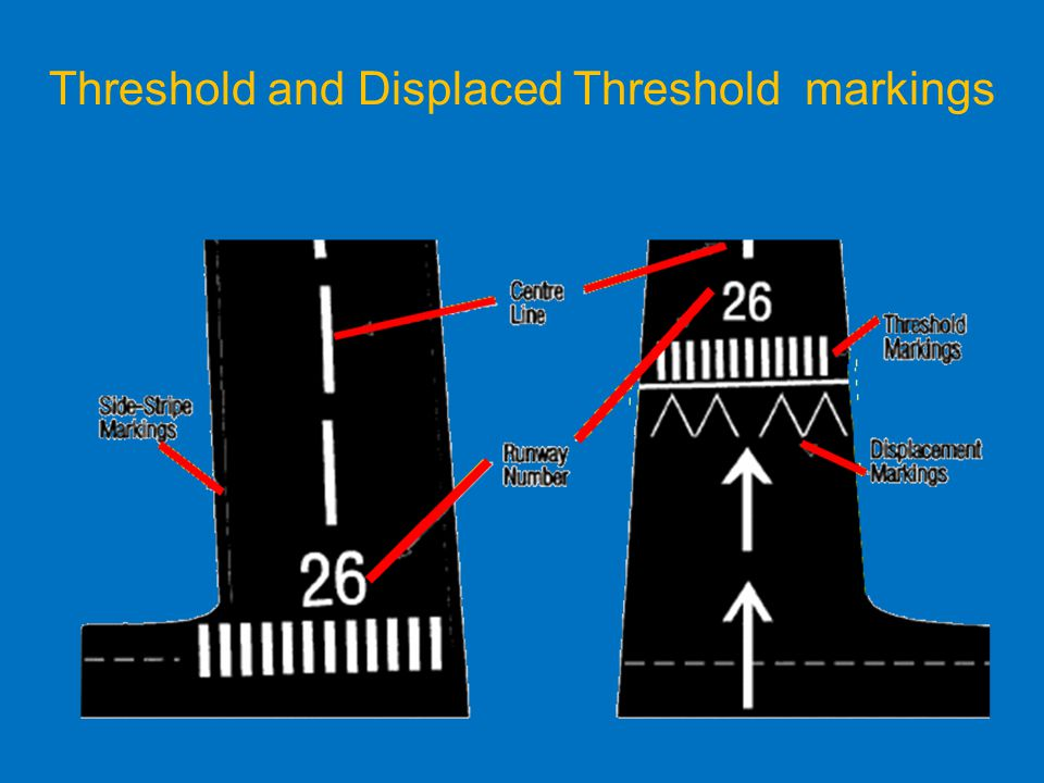 Threshold and Displaced Threshold markings