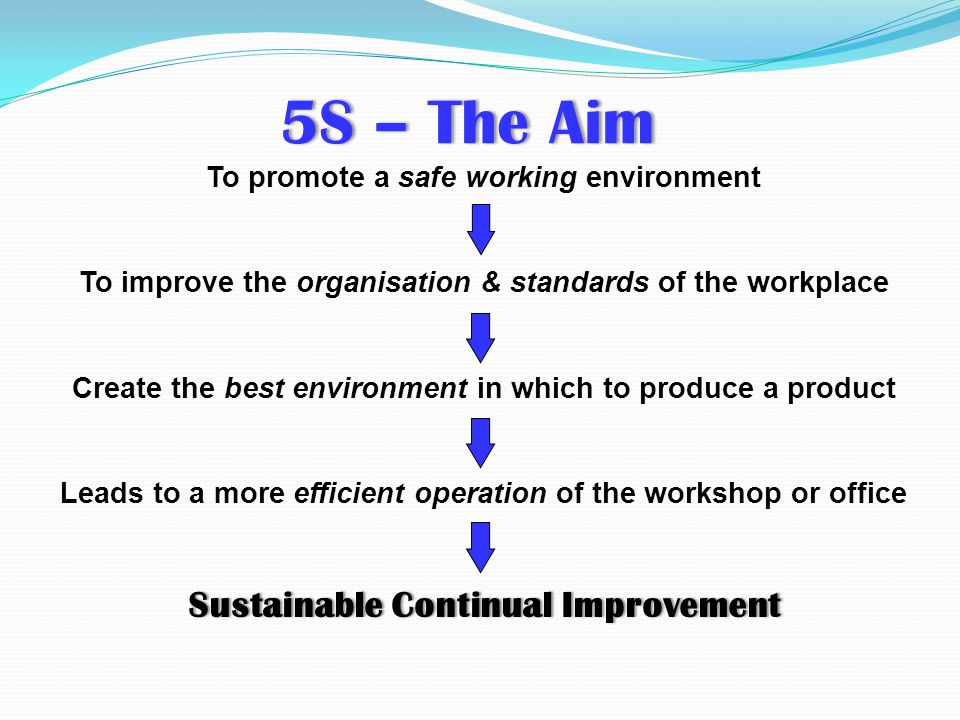 5S – The Aim Sustainable Continual Improvement