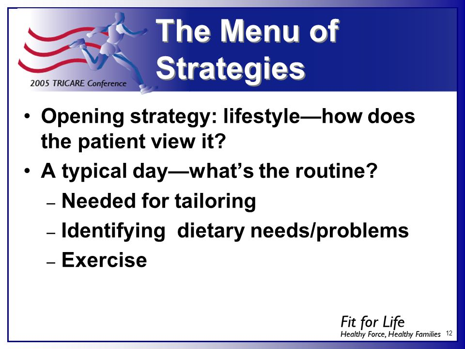 The Menu of Strategies Opening strategy: lifestyle—how does the patient view it A typical day—what's the routine