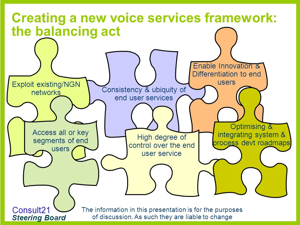 Creating a new voice services framework: the balancing act