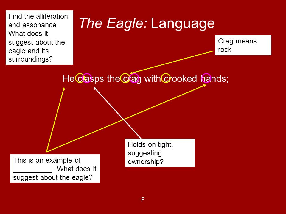 The Eagle: Language He clasps the crag with crooked hands;