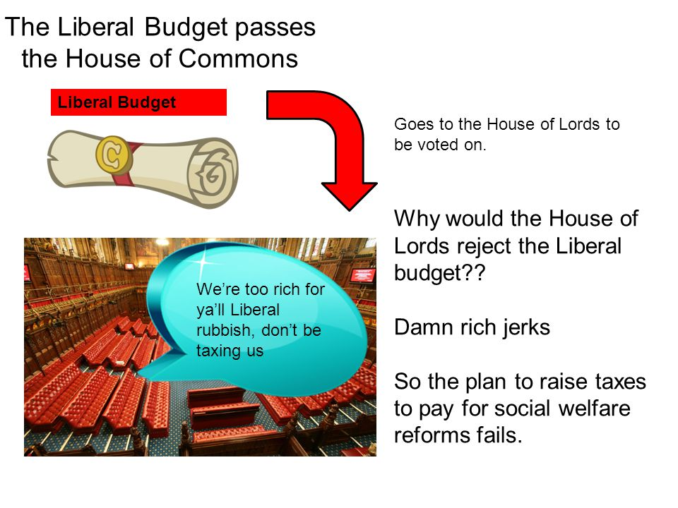 The Liberal Budget passes the House of Commons