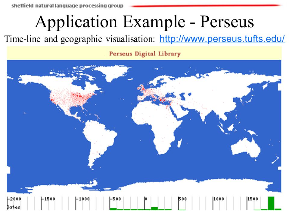 Application Example - Perseus