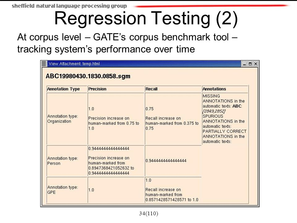 Regression Testing (2) At corpus level – GATE's corpus benchmark tool – tracking system's performance over time.