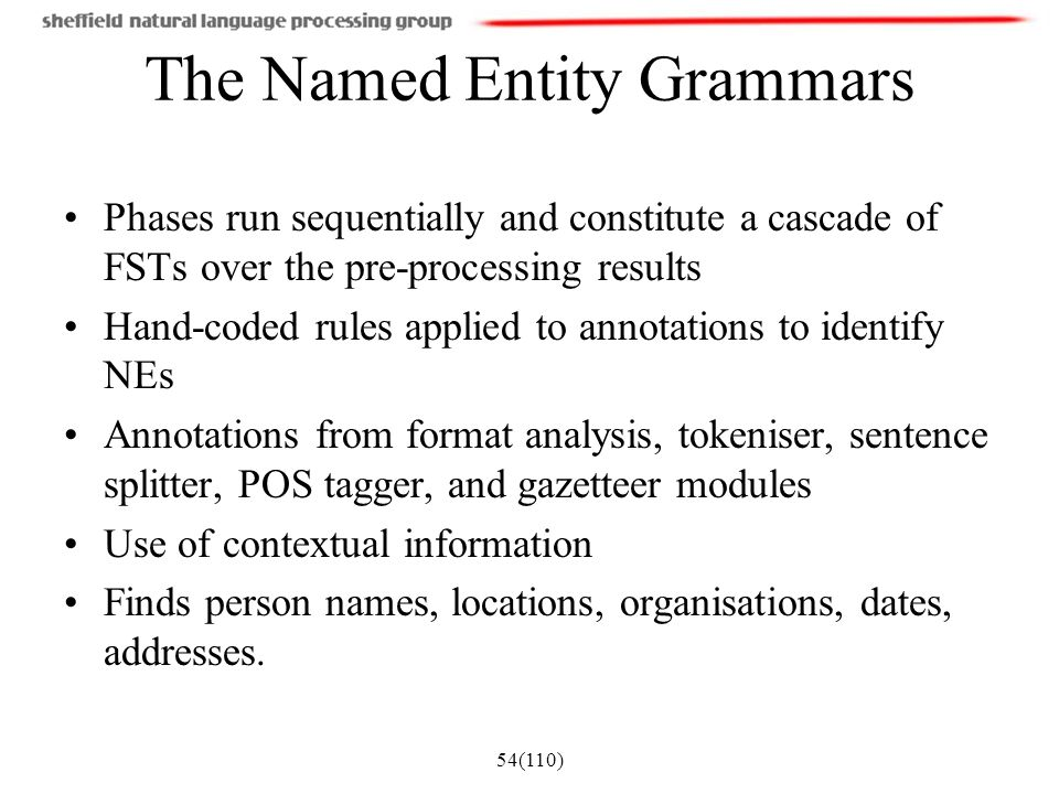 The Named Entity Grammars
