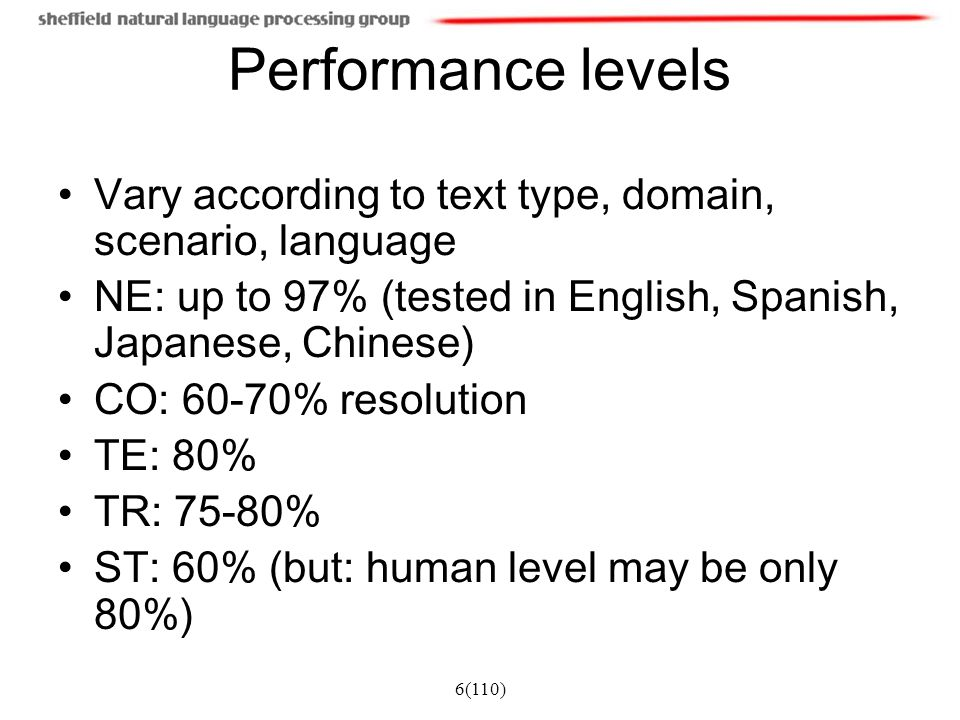 Performance levels Vary according to text type, domain, scenario, language. NE: up to 97% (tested in English, Spanish, Japanese, Chinese)