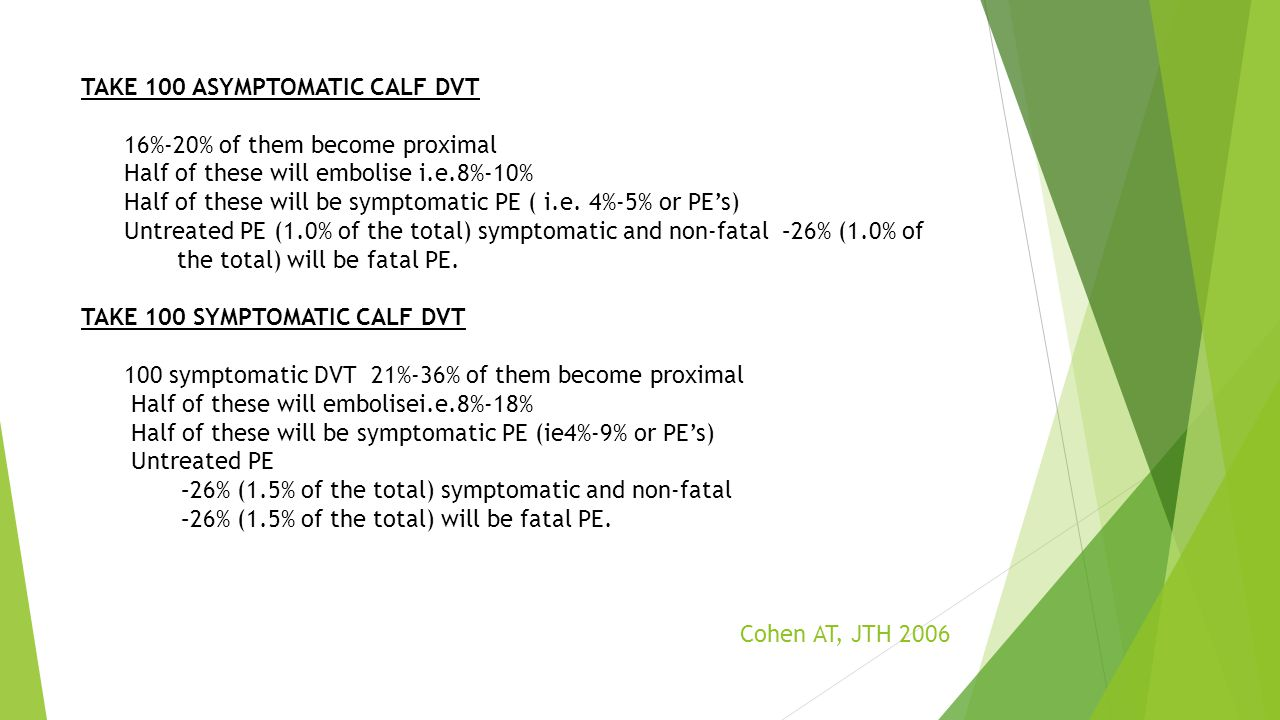 TAKE 100 ASYMPTOMATIC CALF DVT 16%-20% of them become proximal Half of these will embolise i.e.8%-10% Half of these will be symptomatic PE ( i.e.