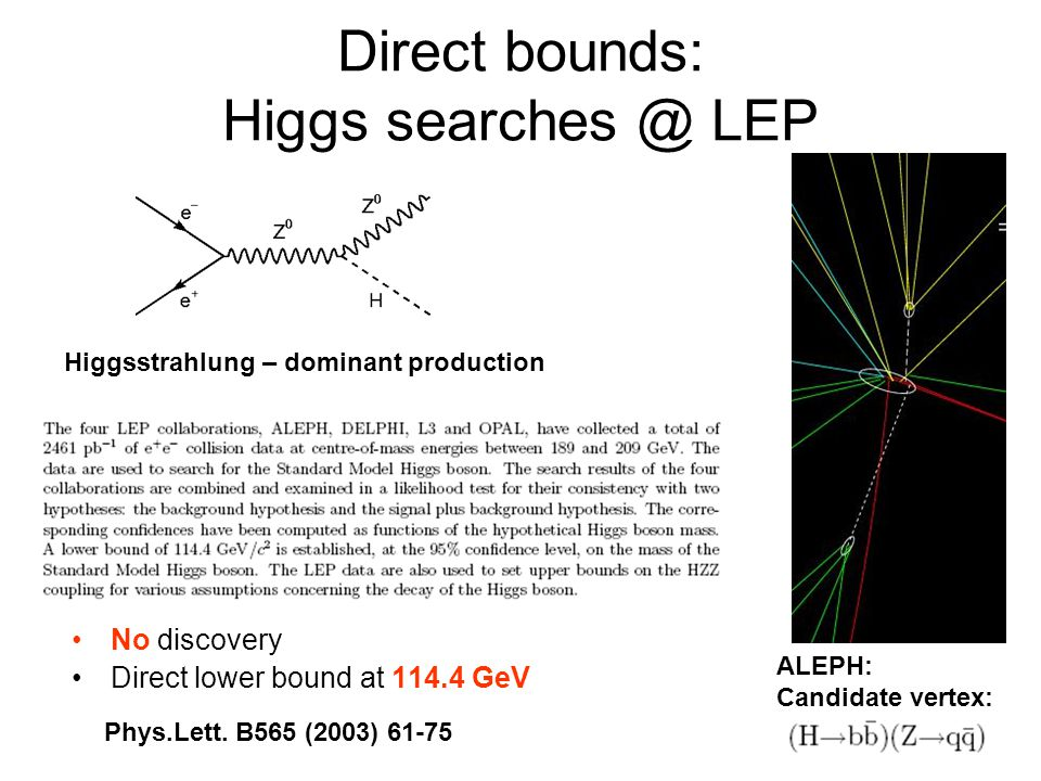 Direct bounds: Higgs searches @ LEP
