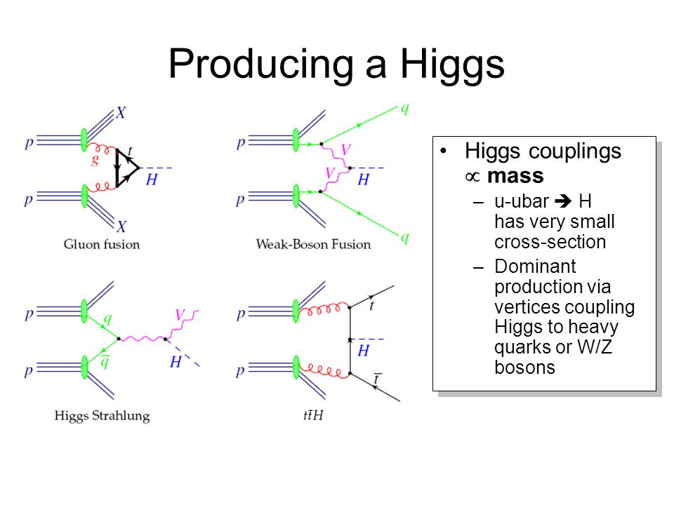 Producing a Higgs Higgs couplings  mass