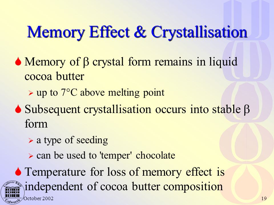 Memory Effect & Crystallisation