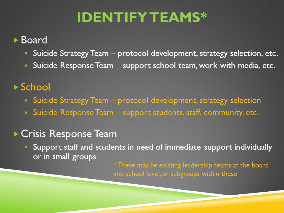 Identify Teams* Board School Crisis Response Team