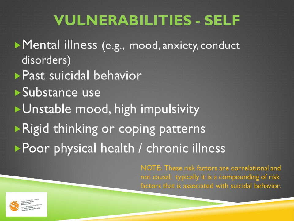 Vulnerabilities - self