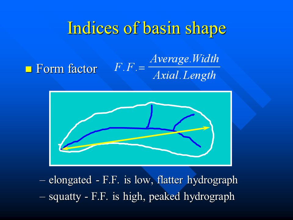 Indices of basin shape Form factor