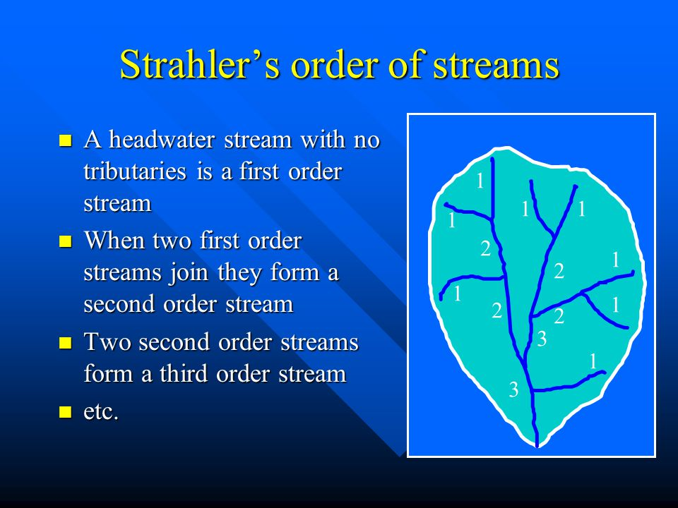 Strahler's order of streams