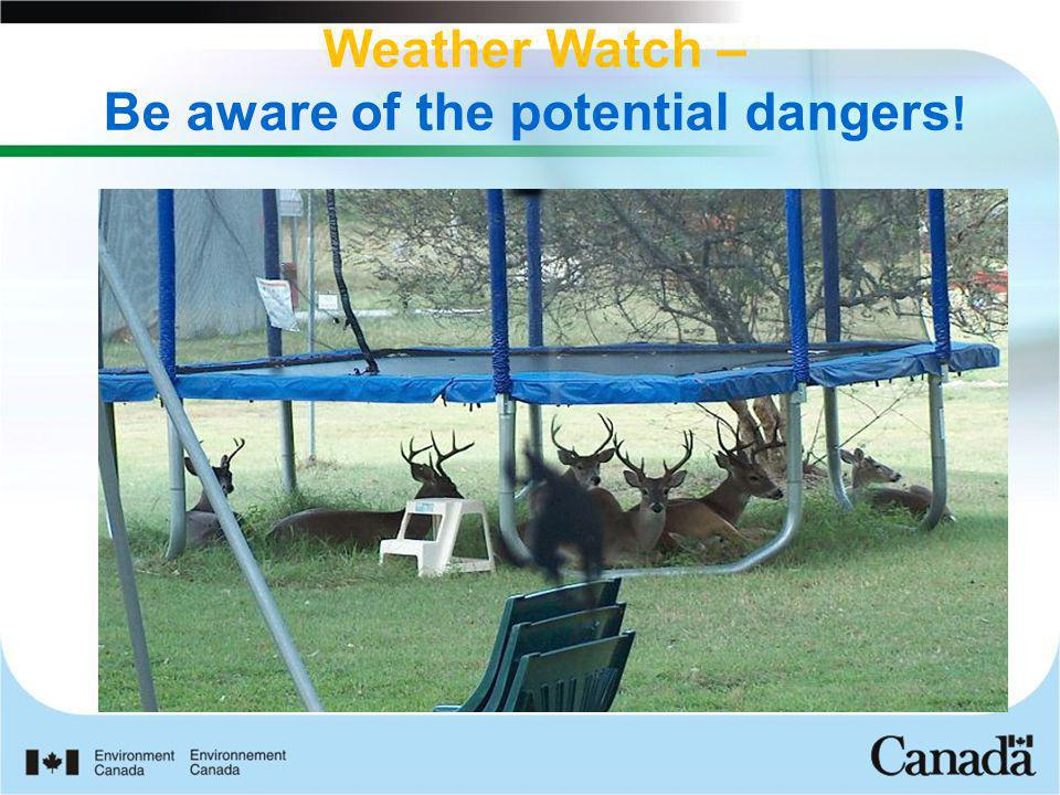 Weather Watch – Be aware of the potential dangers!