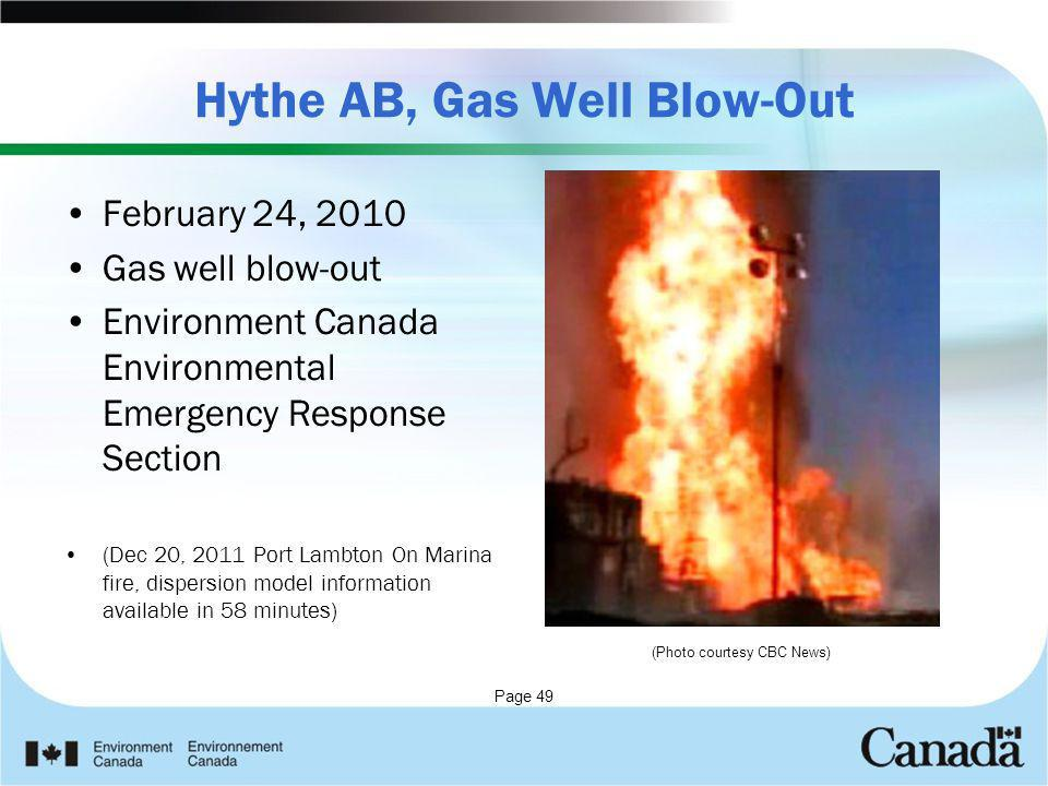 Hythe AB, Gas Well Blow-Out