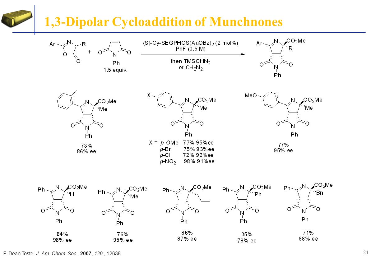1,3-Dipolar Cycloaddition of Munchnones