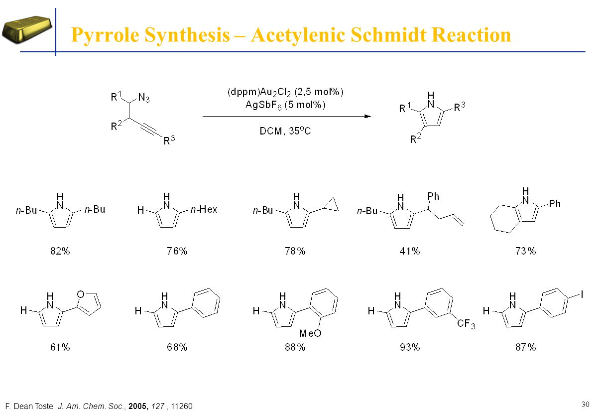 Pyrrole Synthesis – Acetylenic Schmidt Reaction