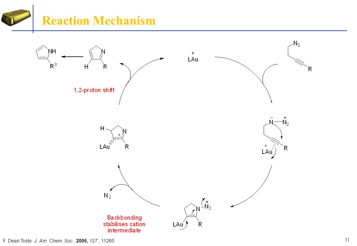 Reaction Mechanism F. Dean Toste J. Am. Chem. Soc., 2005, 127 , 11260
