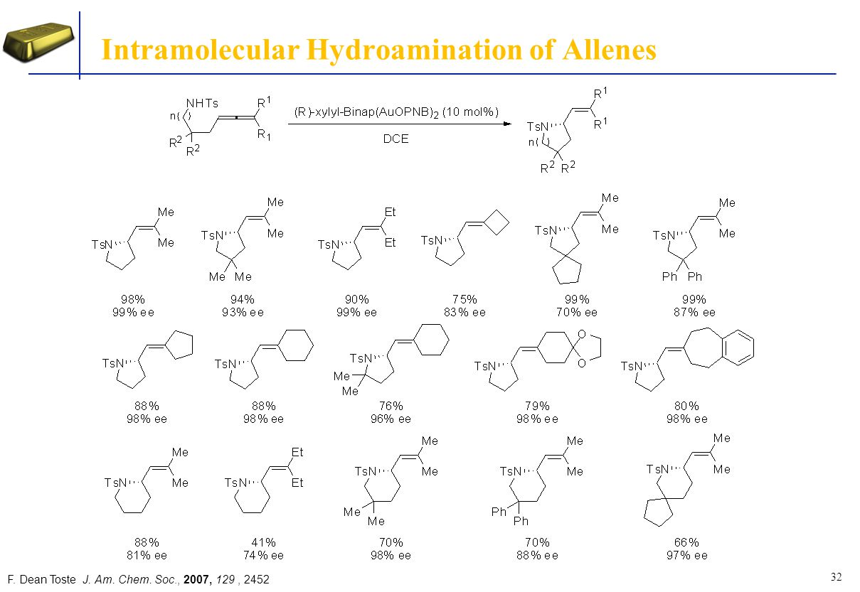 Intramolecular Hydroamination of Allenes