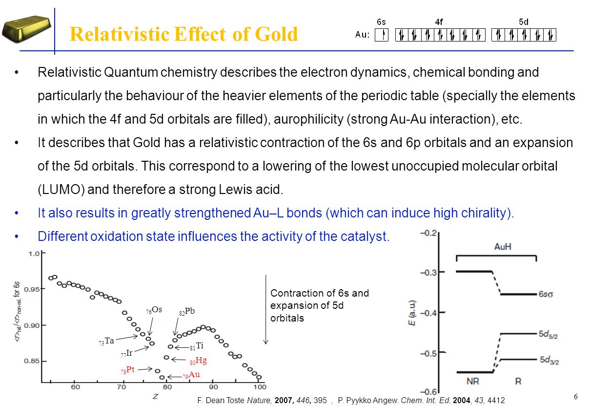 Relativistic Effect of Gold