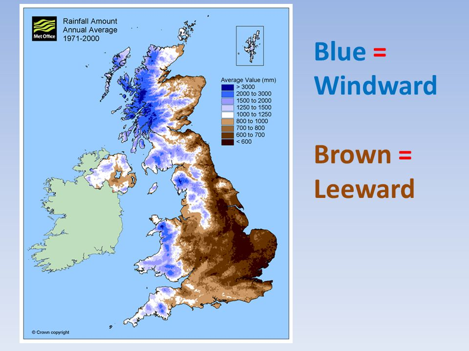 Blue = Windward Brown = Leeward