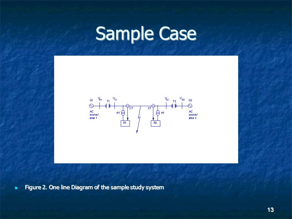 Sample Case Figure 2. One line Diagram of the sample study system