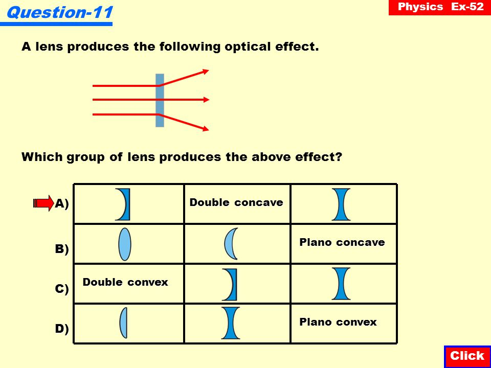 Question-11 A lens produces the following optical effect.