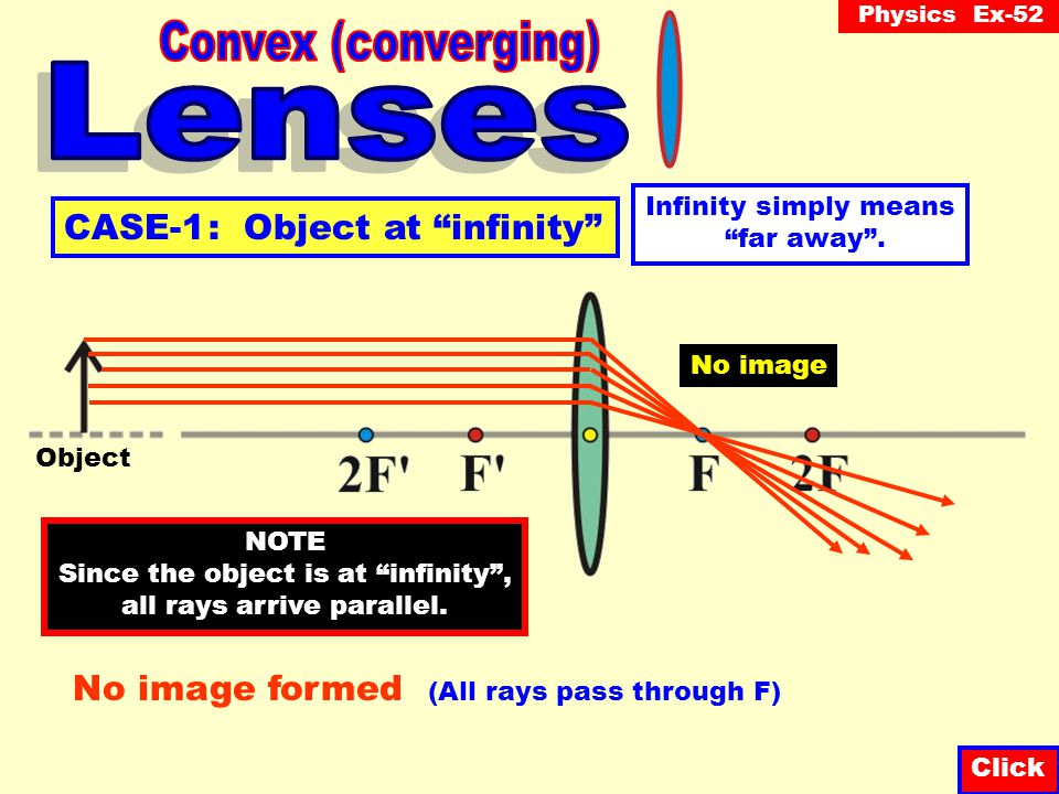 Convex (converging) Lenses CASE-1 : Object at infinity