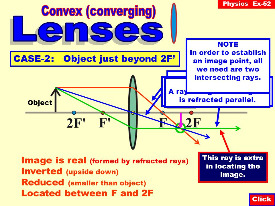 Convex (converging) Lenses CASE-2 : Object just beyond 2F'