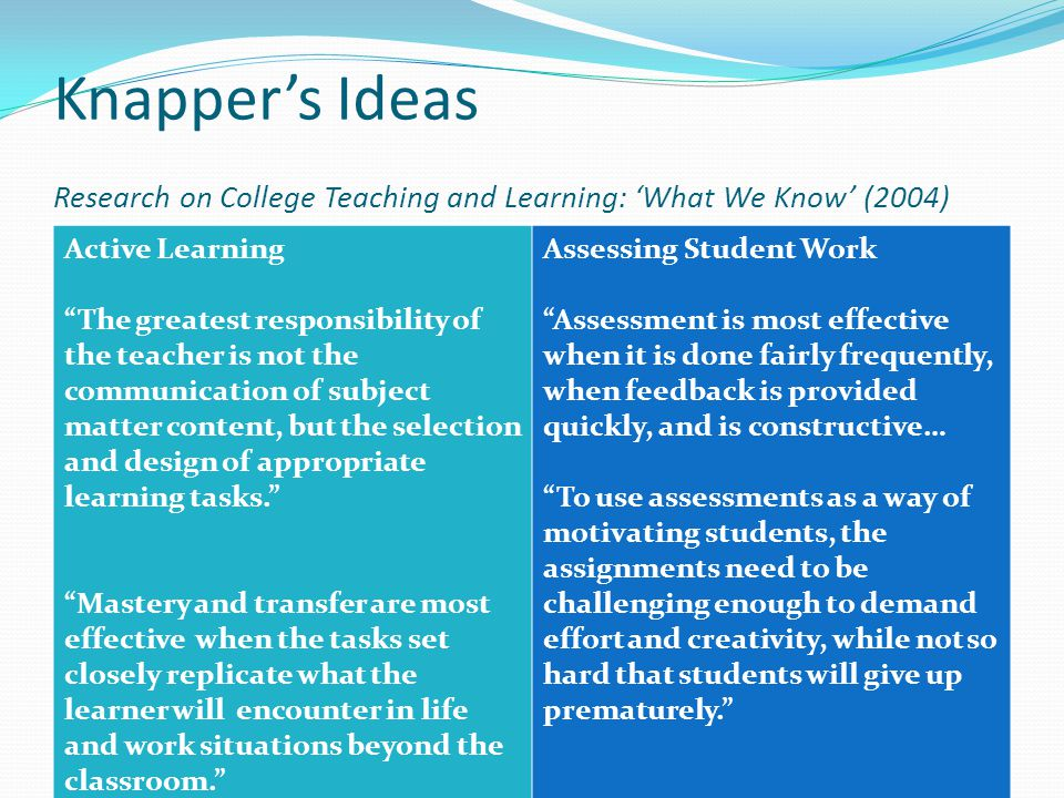 Knapper's Ideas Research on College Teaching and Learning: 'What We Know' (2004)