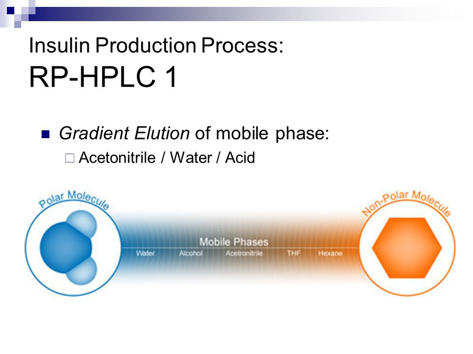 Insulin Production Process: RP-HPLC 1