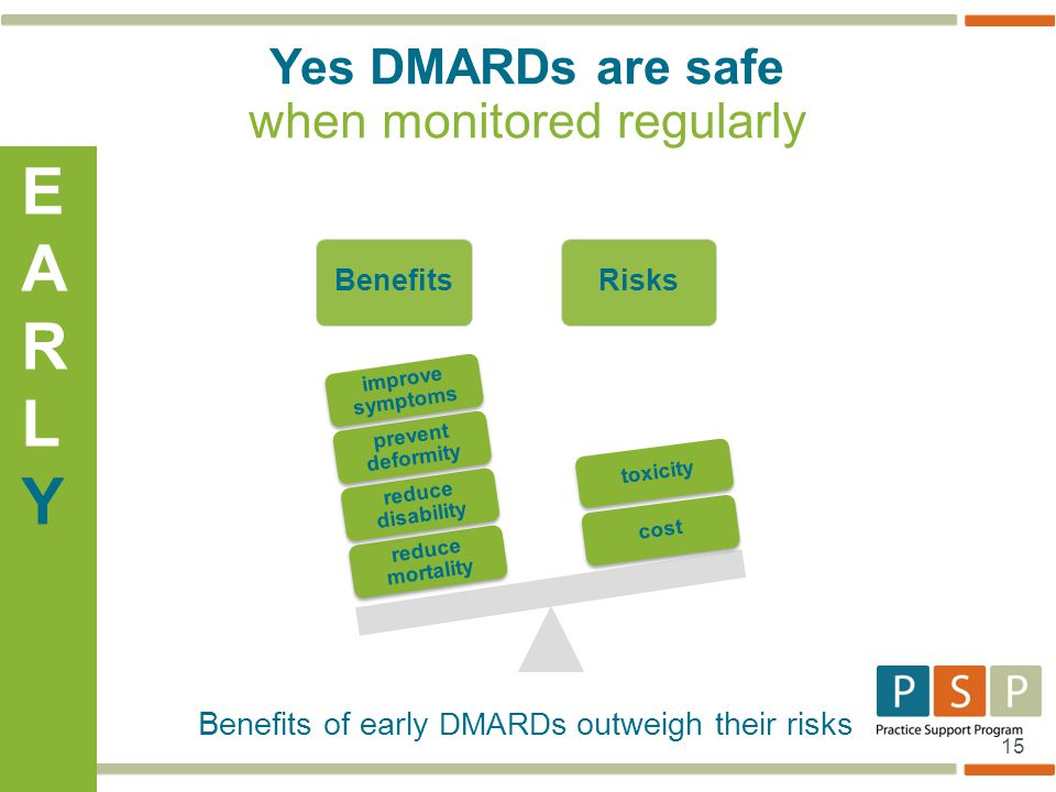 E AR L Y Yes DMARDs are safe when monitored regularly