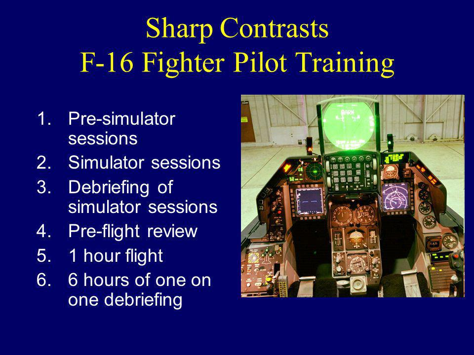Sharp Contrasts F-16 Fighter Pilot Training