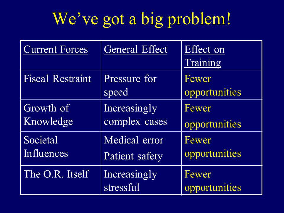 We've got a big problem! Current Forces General Effect