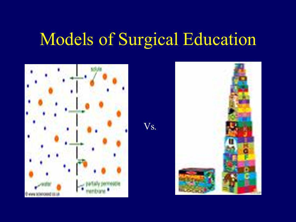 Models of Surgical Education