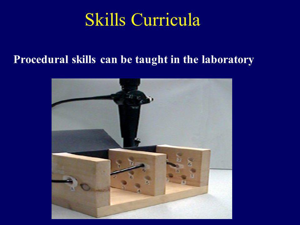 Skills Curricula Procedural skills can be taught in the laboratory